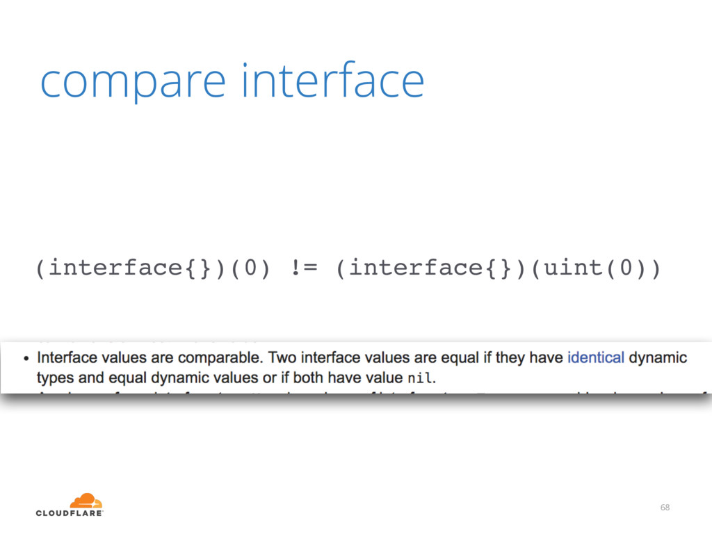 compare interface 68 (interface{})(0) != (inter...