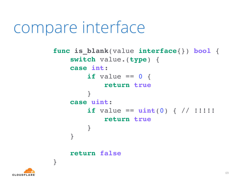 69 func is_blank(value interface{}) bool { swit...