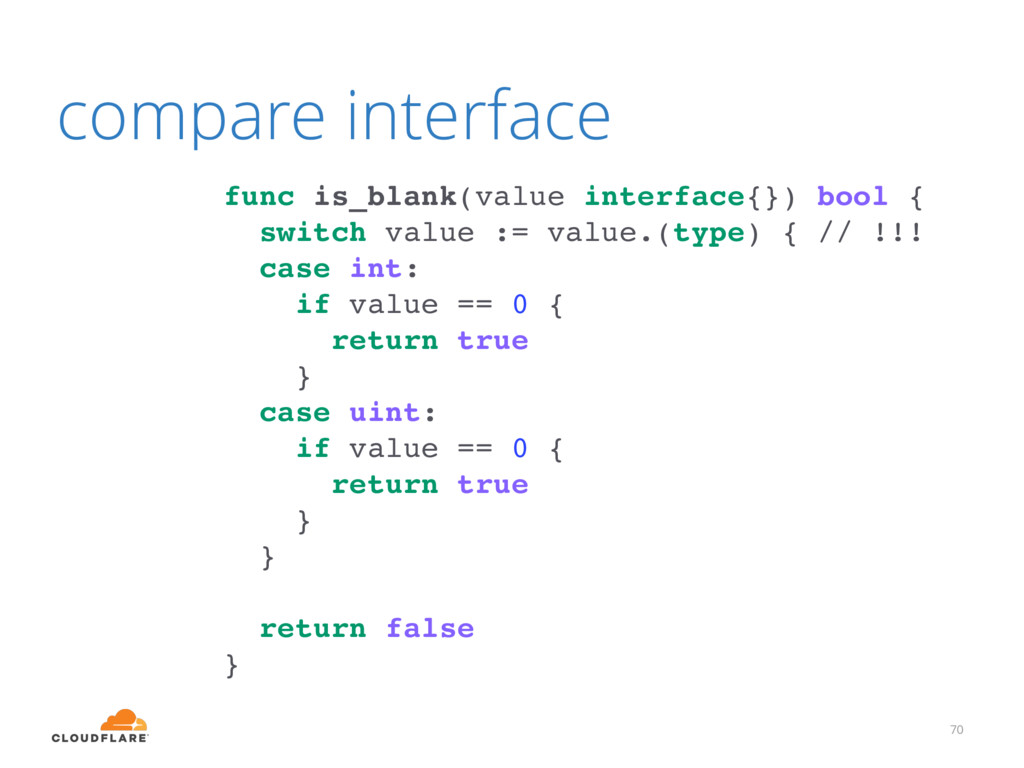 70 func is_blank(value interface{}) bool { swit...