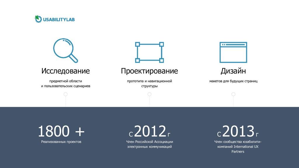 Исследование предметной области и пользовательс...