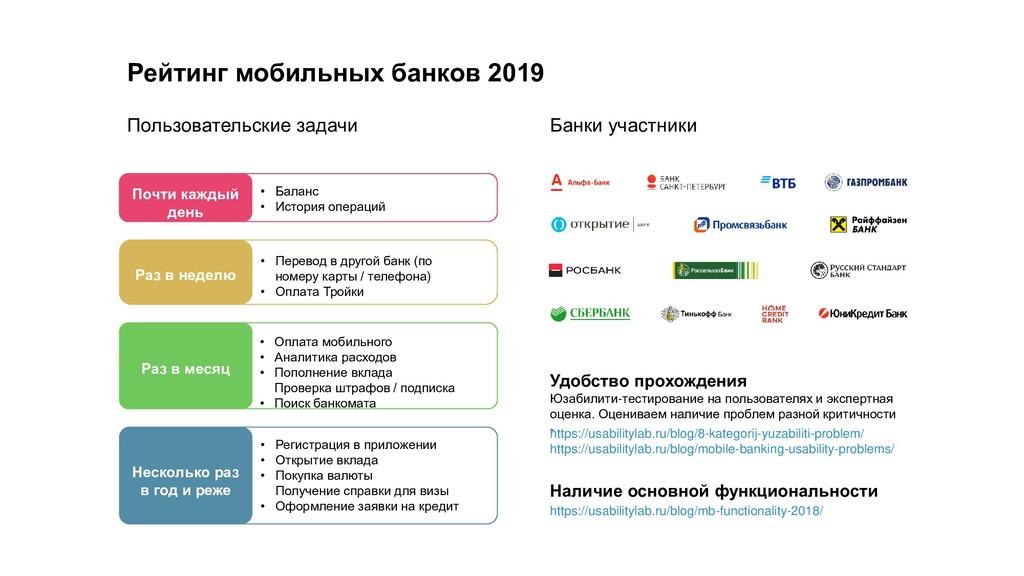 Рейтинг мобильных банков 2019 Пользовательские ...