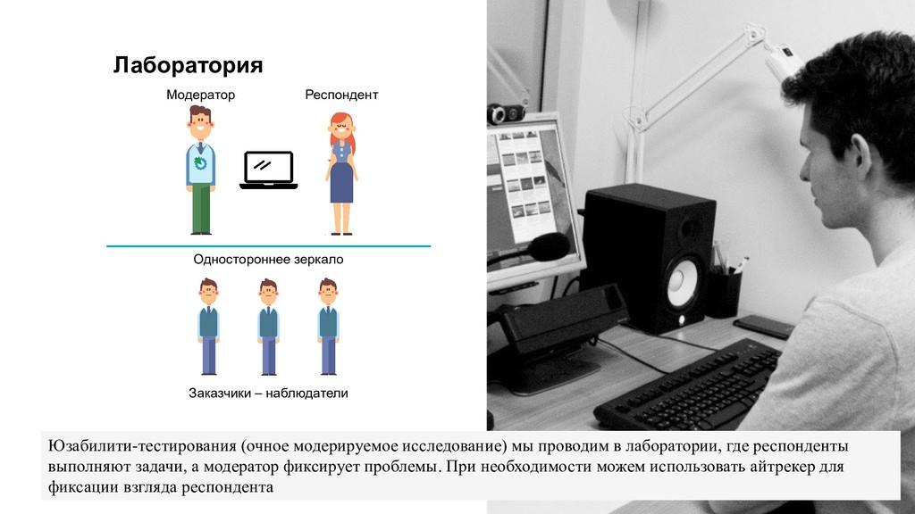 Лаборатория Заказчики – наблюдатели Односторонн...