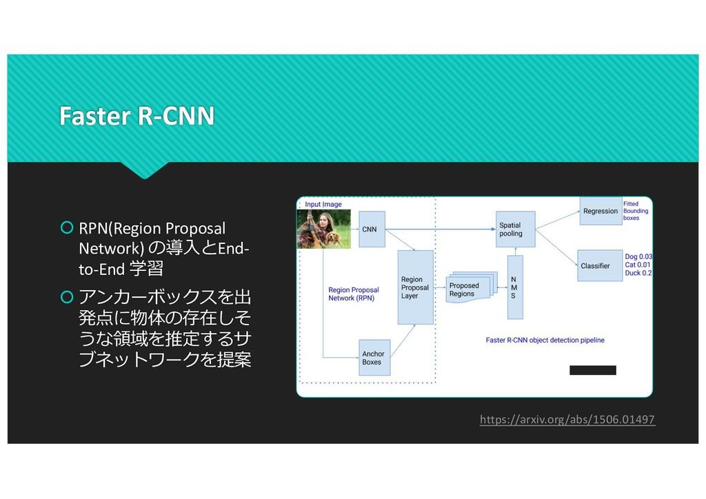 Faster R-CNN š RPN(Region Proposal Network) の導⼊...