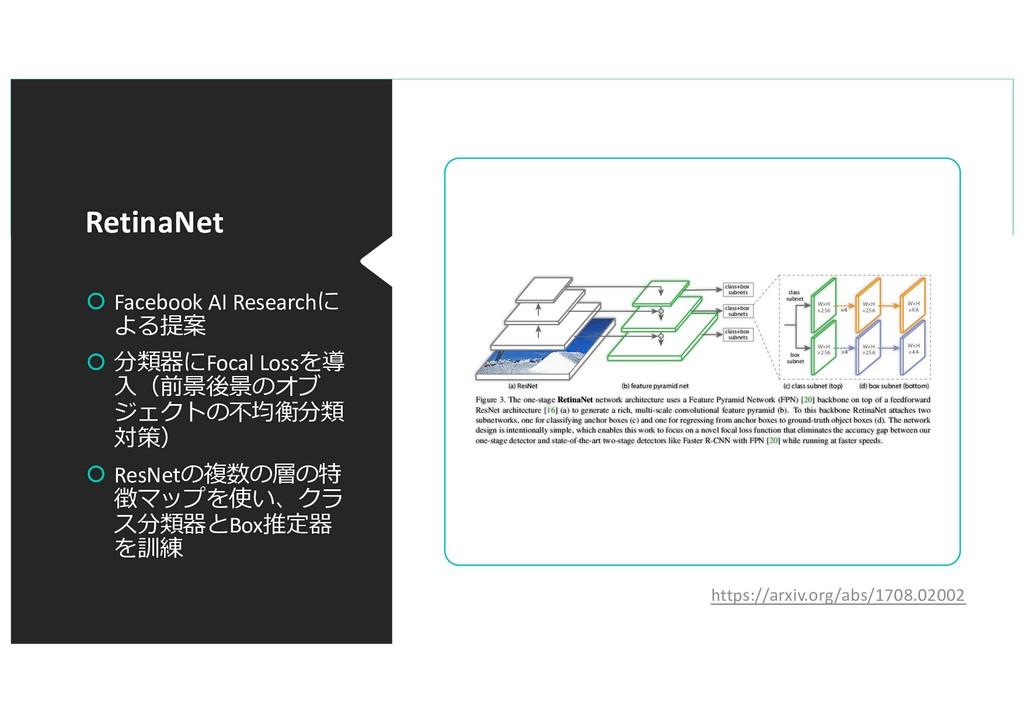 RetinaNet š Facebook AI Researchに よる提案 š 分類器にFo...