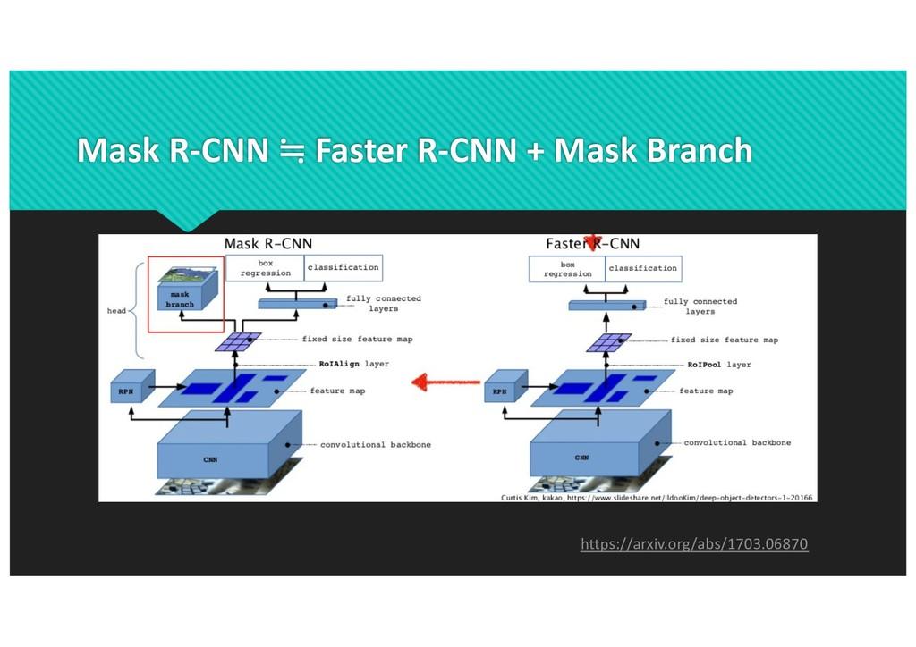 Mask R-CNN ≒ Faster R-CNN + Mask Branch https:/...