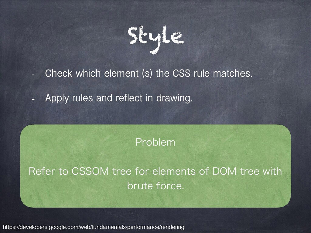 Style - Check which element (s) the CSS rule ma...