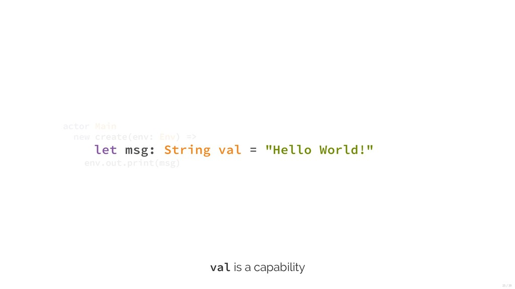 """let msg: String val = """"Hello World!"""" actor Main..."""