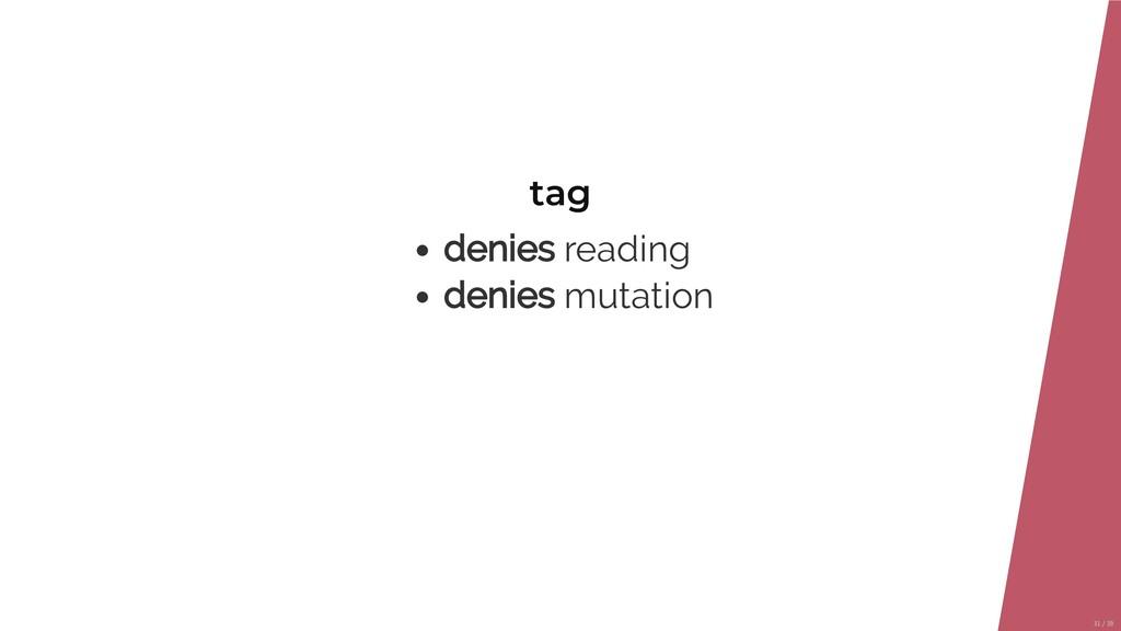 tag denies reading denies mutation 31/39