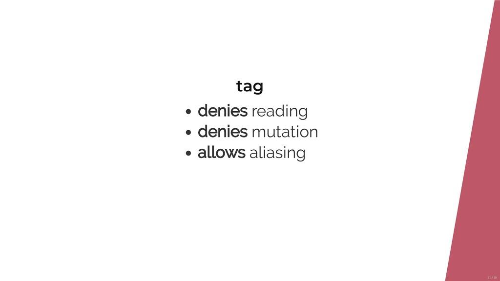 tag denies reading denies mutation allows alias...