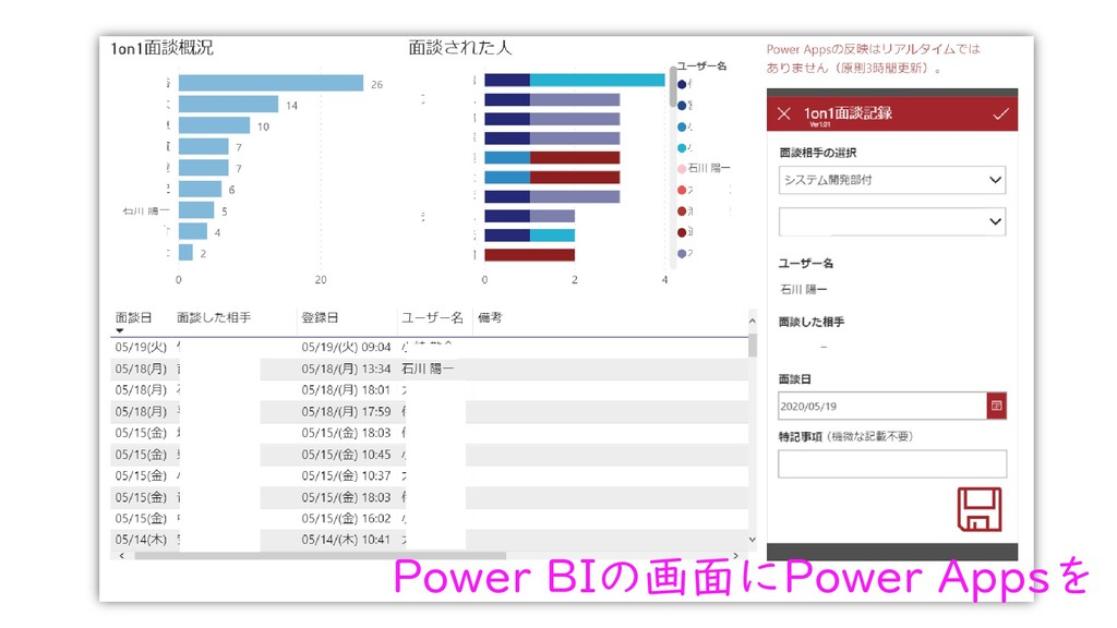 Power BIの画面にPower Appsを