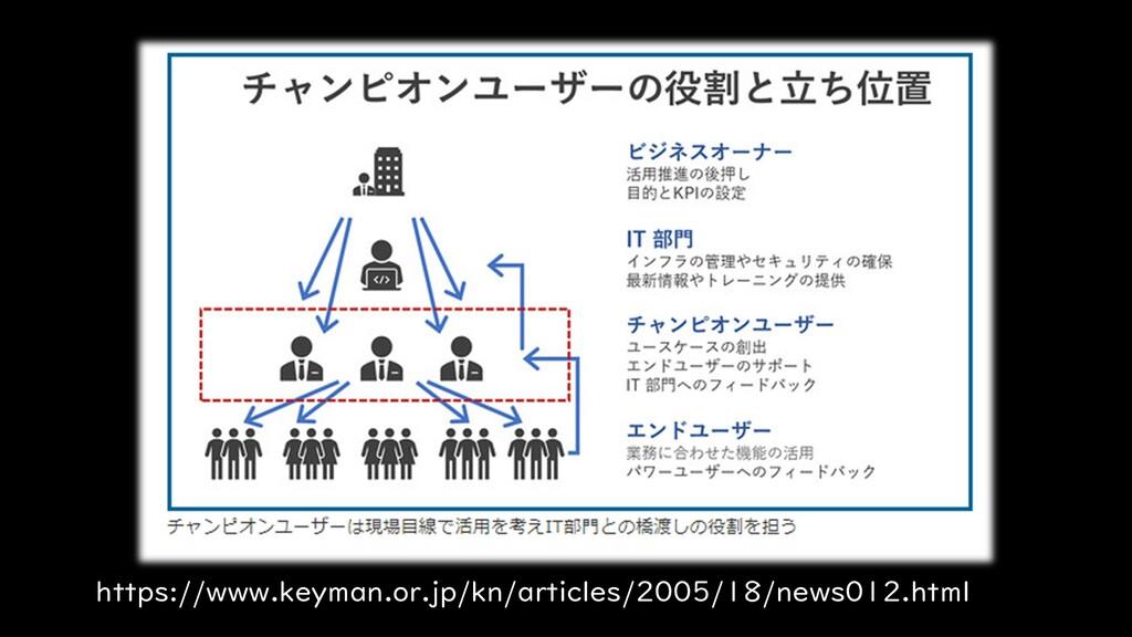 https://www.keyman.or.jp/kn/articles/2005/18/ne...