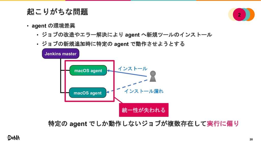 macOS agent 起こりがちな問題 • agent の環境差異 • ジョブの改造やエラー...
