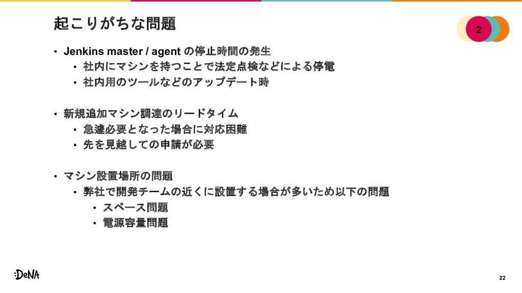 起こりがちな問題 22 1 4 3 2 • Jenkins master / agent の停...