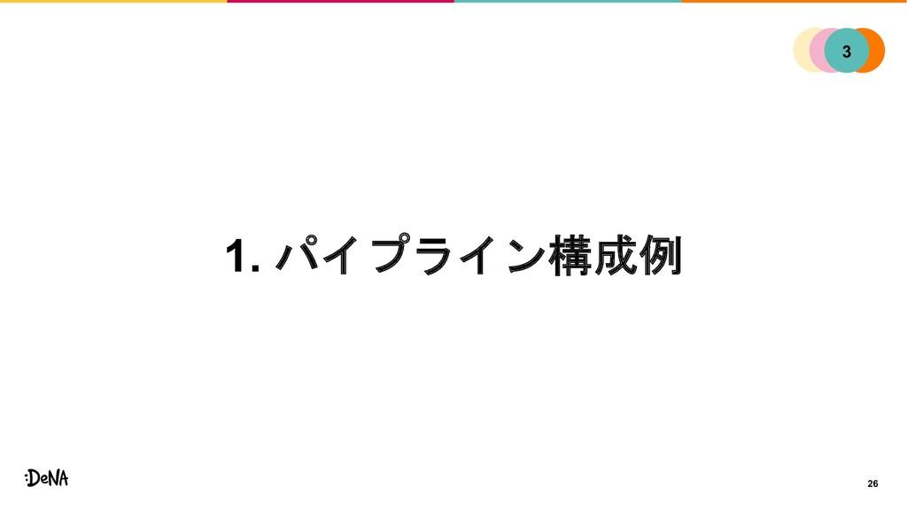 26 1. パイプライン構成例 1 2 4 3