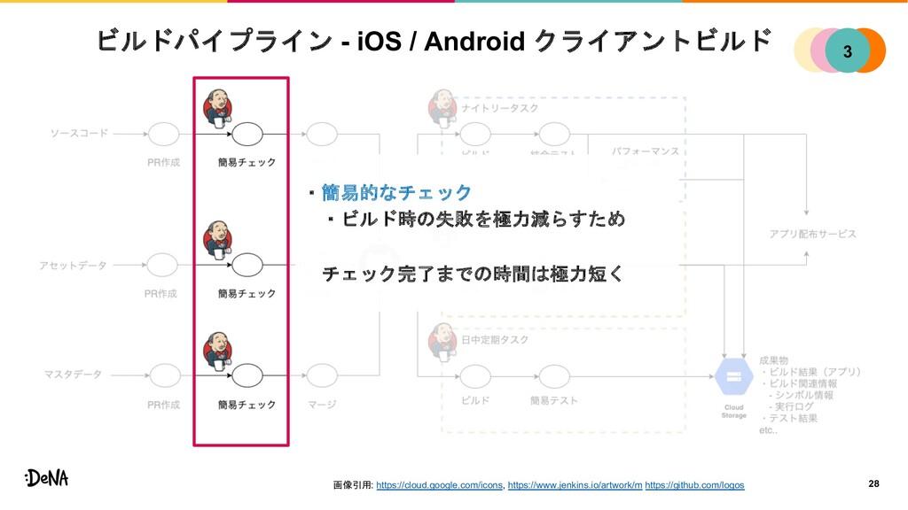 ビルドパイプライン - iOS / Android クライアントビルド 28 1 2 4 3 ...