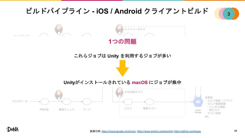 ビルドパイプライン - iOS / Android クライアントビルド 31 1 2 4 3 ...