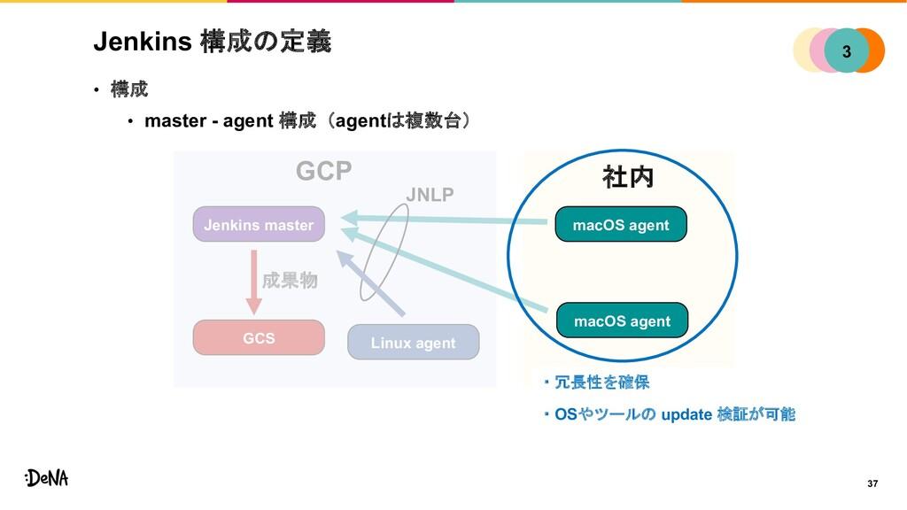 Jenkins 構成の定義 • 構成 • master - agent 構成(agentは複数...