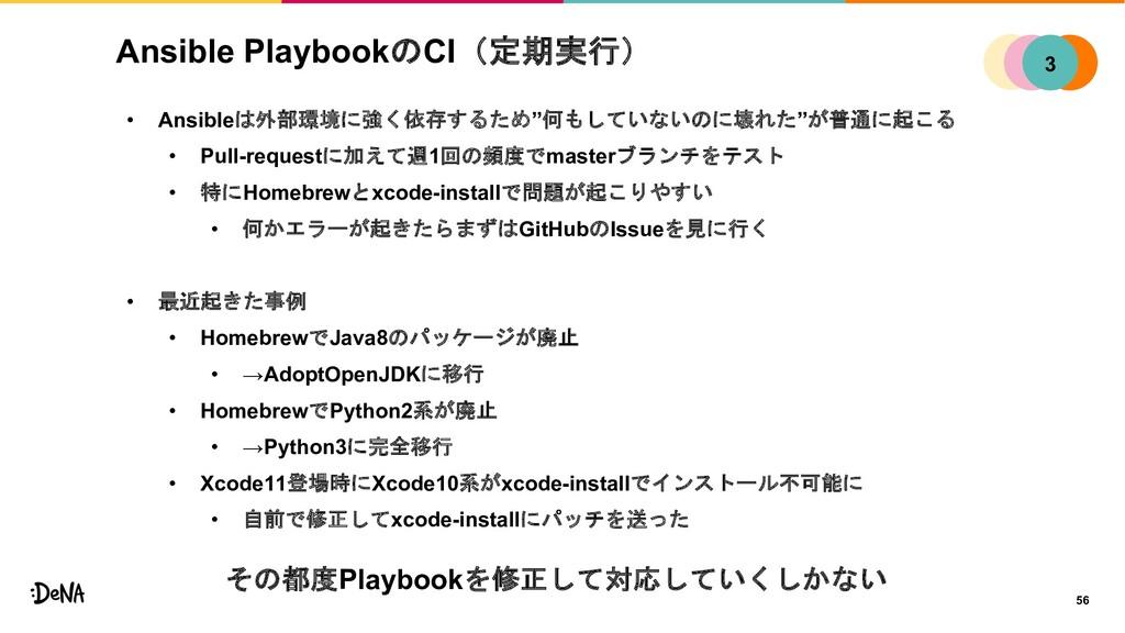 Ansible PlaybookのCI(定期実行) • Ansibleは外部環境に強く依存する...