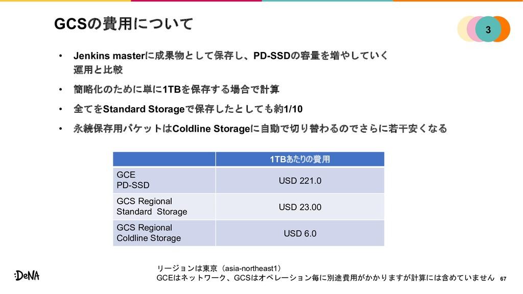 GCSの費用について • Jenkins masterに成果物として保存し、PD-SSDの容量...