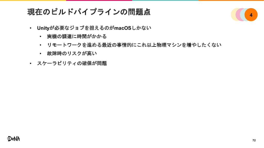 現在のビルドパイプラインの問題点 • Unityが必要なジョブを担えるのがmacOSしかない ...