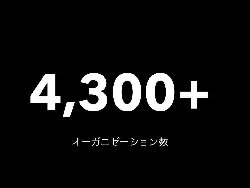 4,300+ ΦʔΨχθʔγϣϯ