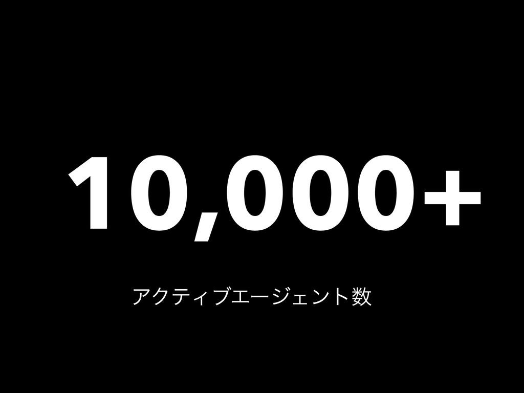 10,000+ ΞΫςΟϒΤʔδΣϯτ