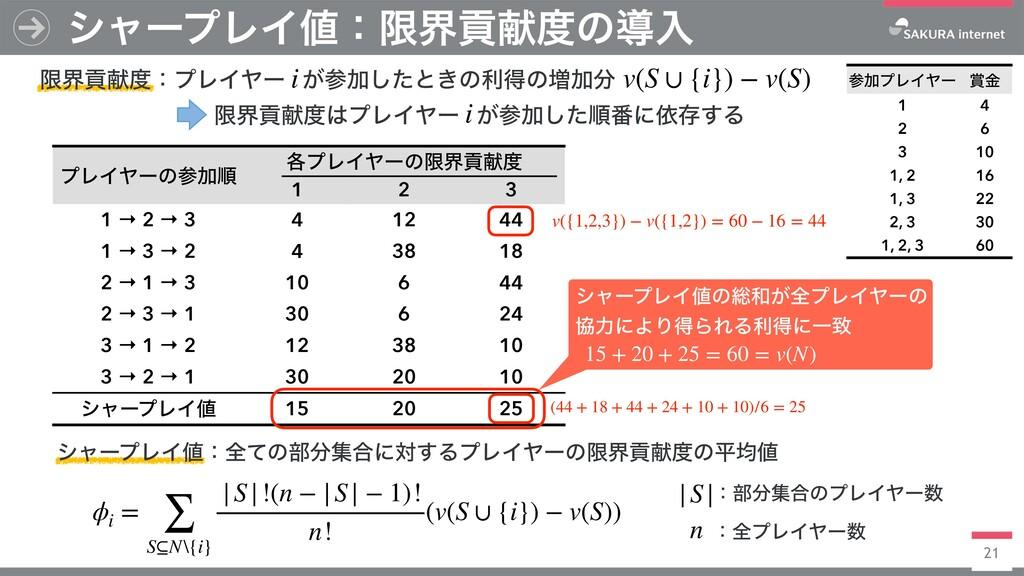 ϓϨΠϠʔͷՃॱ ֤ϓϨΠϠʔͷݶքߩݙ 1 2 3 1 → 2 → 3 4 12 44 ...
