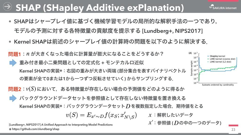 SHAP (SHapley Additive exPlanation) • SHAPγϟʔϓ...