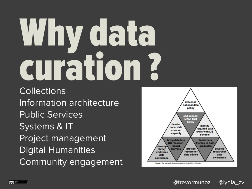 @trevormunoz @lydia_zv Why data curation ? Coll...