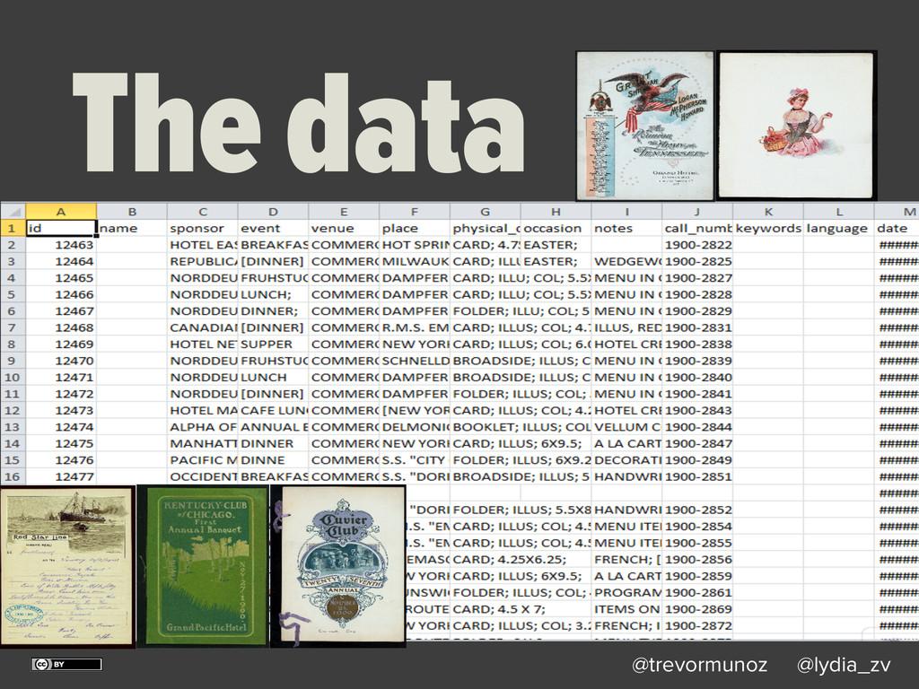 @trevormunoz @lydia_zv The data