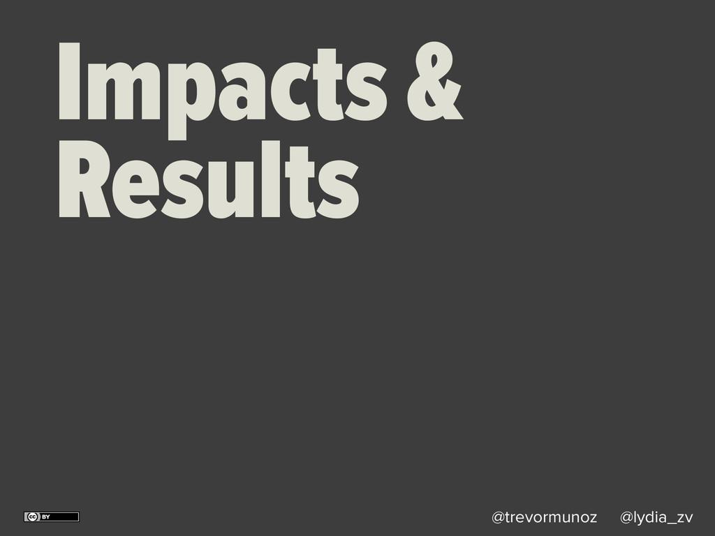 @trevormunoz @lydia_zv Impacts & Results