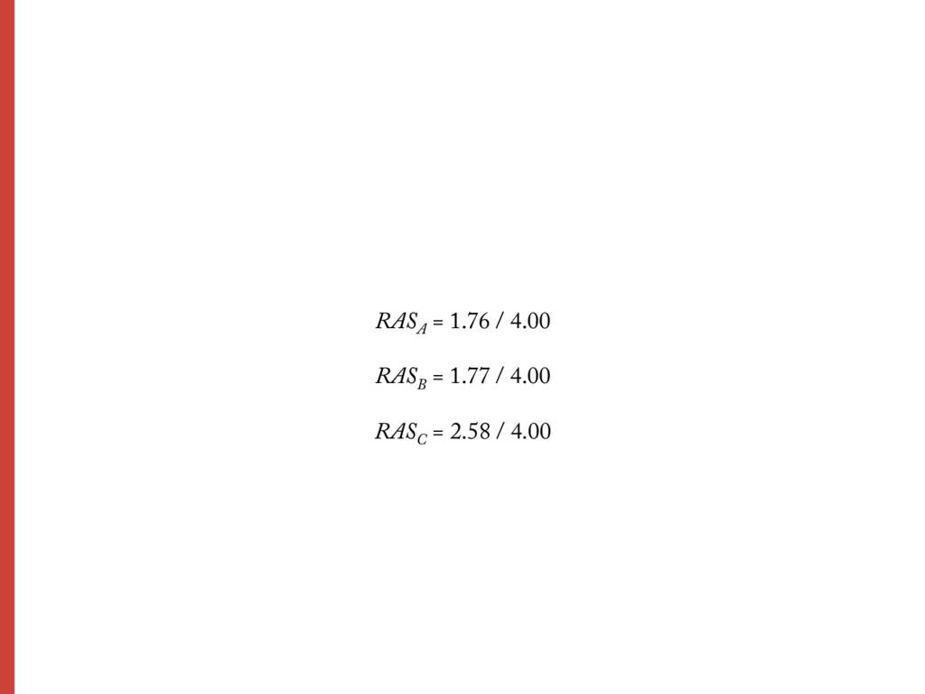 RASA = 1.76 / 4.00 RASB = 1.77 / 4.00 RASC = 2....
