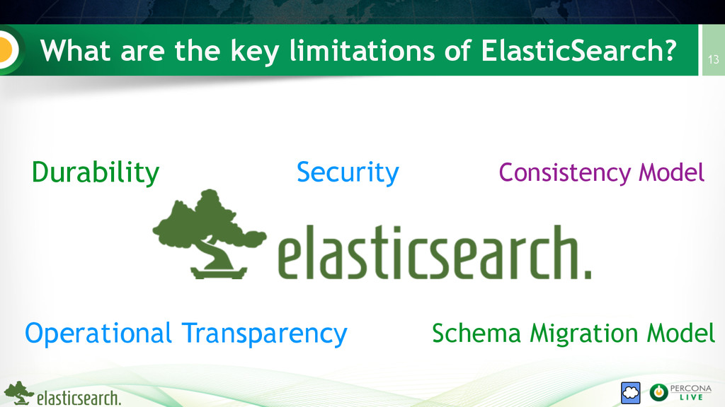 What are the key limitations of ElasticSearch? ...