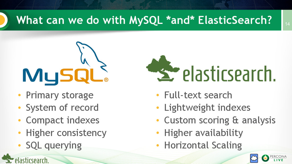 What can we do with MySQL *and* ElasticSearch? ...