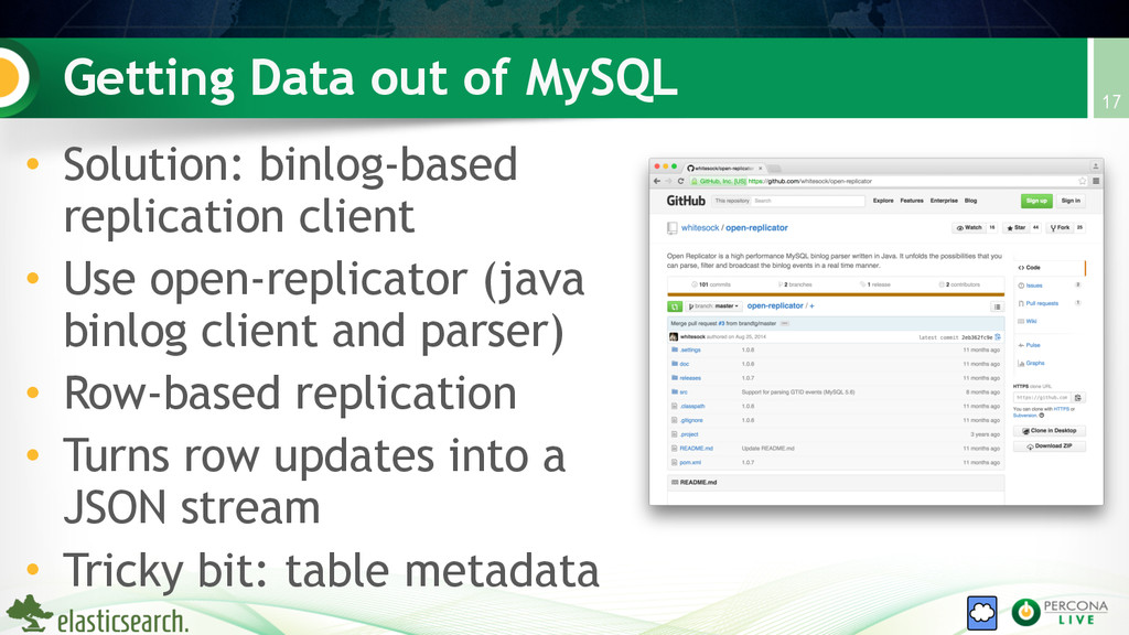 Getting Data out of MySQL • Solution: binlog-ba...
