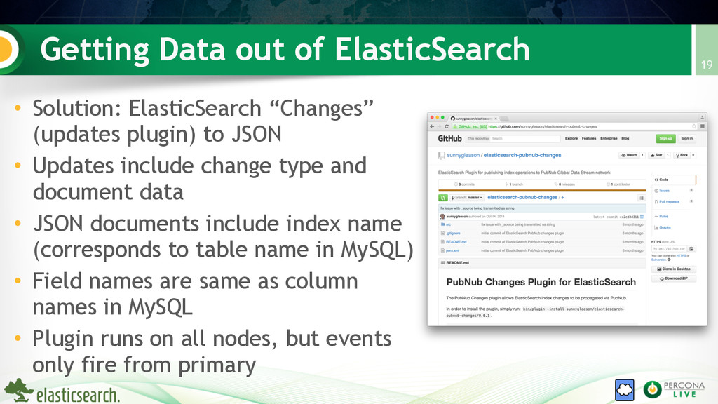 Getting Data out of ElasticSearch • Solution: E...