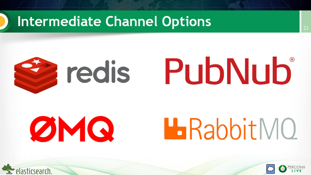 Intermediate Channel Options 23