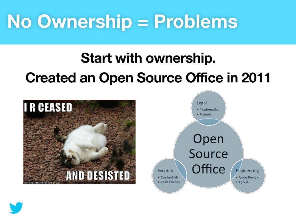 No Ownership = Problems Start with ownership. C...