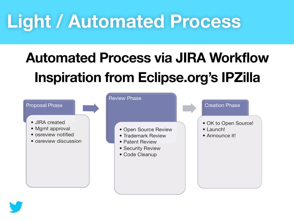 Light / Automated Process Automated Process via...