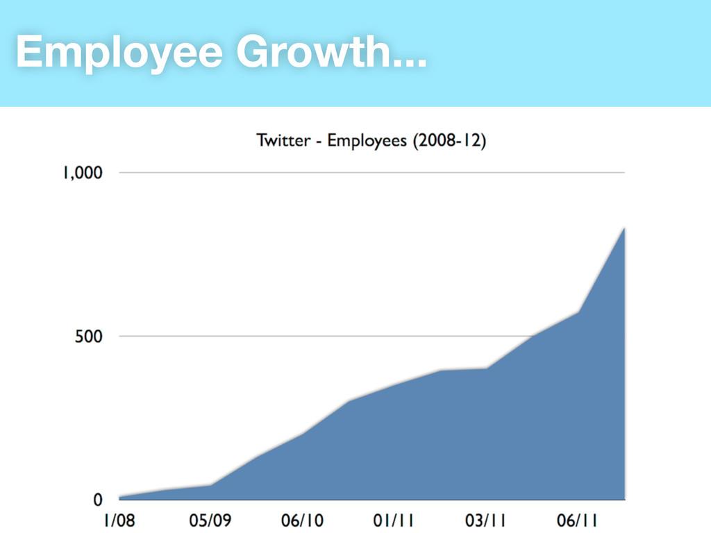 Employee Growth...