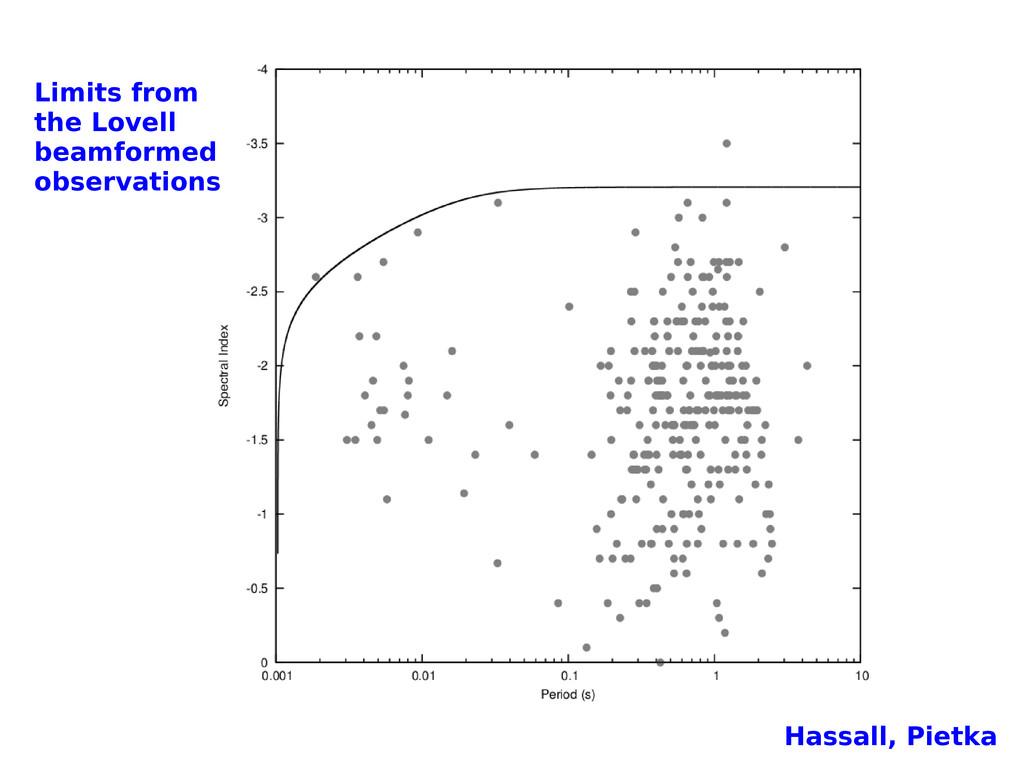 Hassall, Pietka Limits from the Lovell beamform...