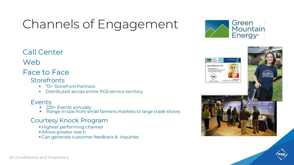 Channels of Engagement 28 | Confidential and Pr...