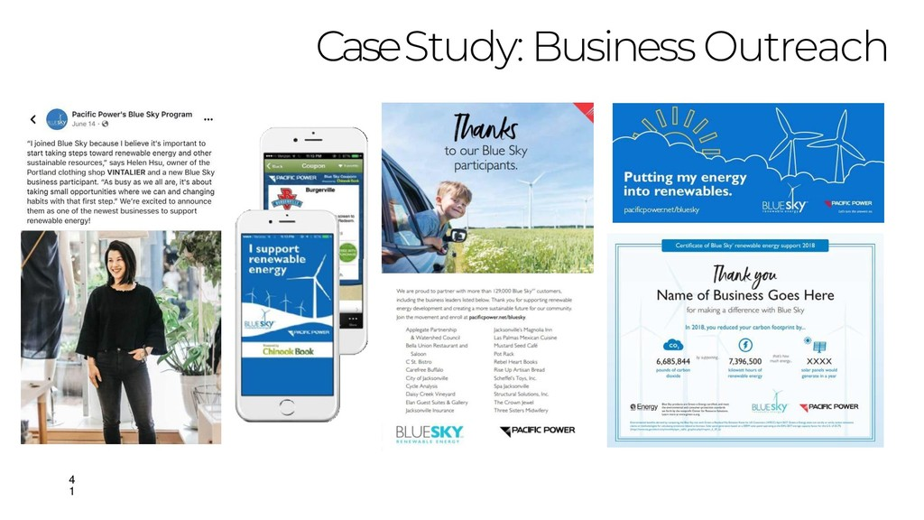 Case Study: Business Outreach 4 1