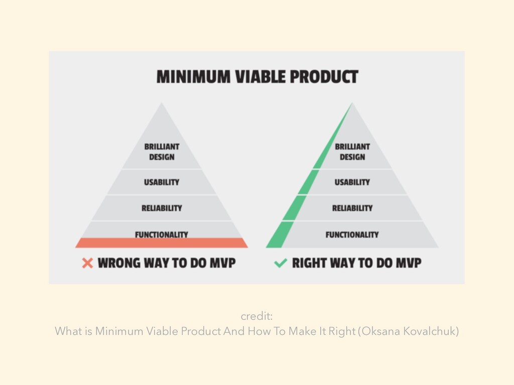 credit:   What is Minimum Viable Product And Ho...