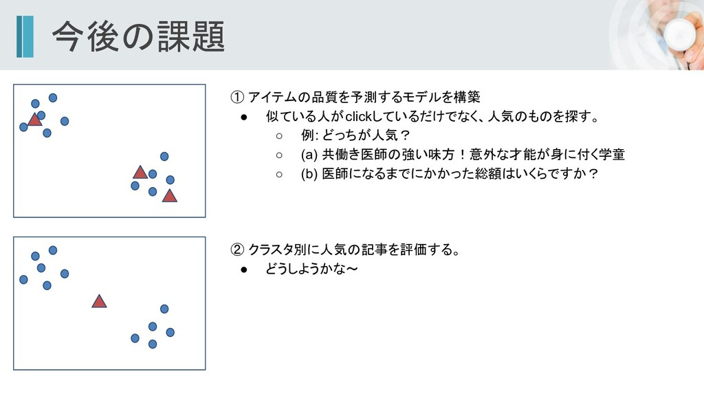 今後の課題 ① アイテムの品質を予測するモデルを構築 ● 似ている人がclickしているだけで...