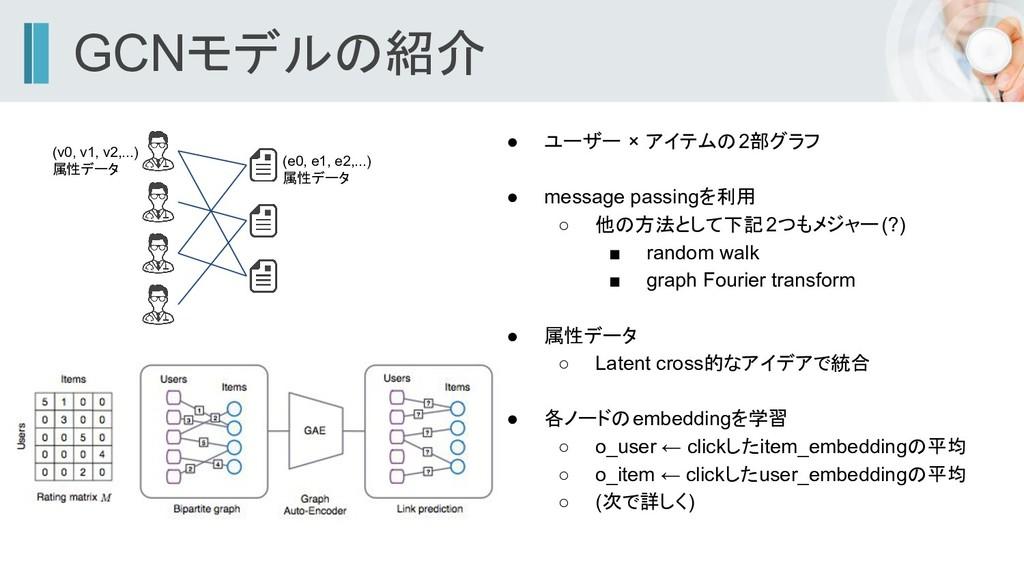 GCNモデルの紹介 ● ユーザー × アイテムの2部グラフ ● message passing...