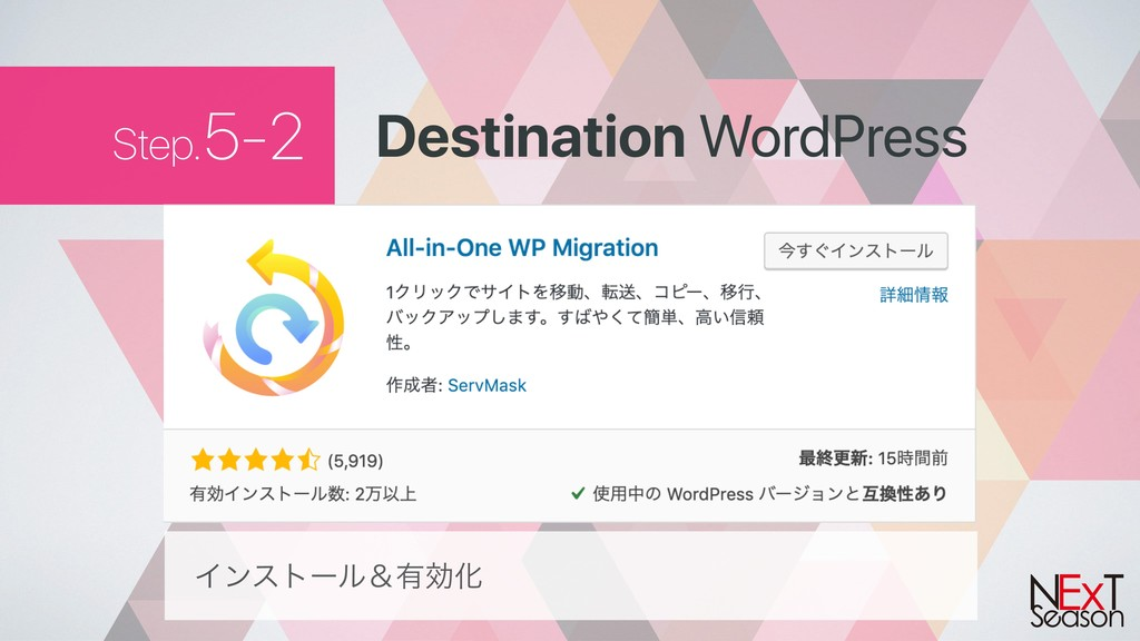 Step.5-2 Destination WordPress Πϯετʔϧˍ༗ޮԽ