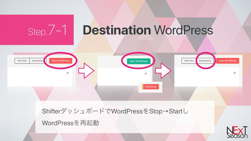 Step.7-1 Destination WordPress ShifterμογϡϘʔυͰW...