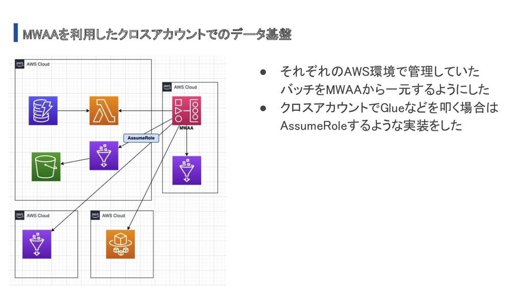 MWAAを利用したクロスアカウントでのデータ基盤 ● それぞれのAWS環境で管理していた バ...