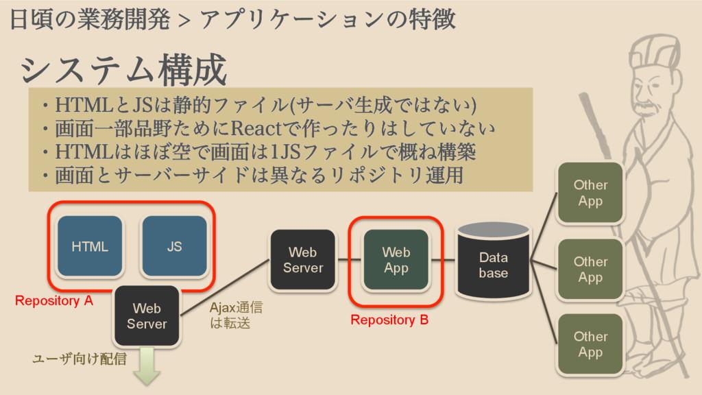 γεςϜߏ HTML JS Web Server Web App Data base Ot...